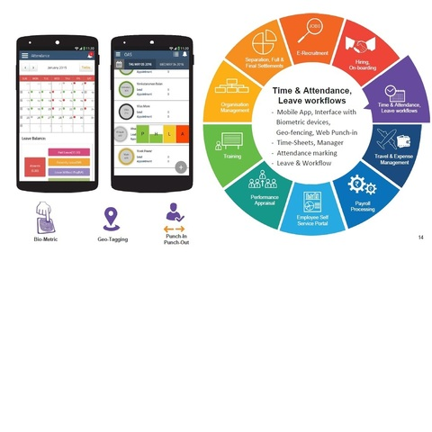 No # 1 Android and iOS App Development Company in India, USA